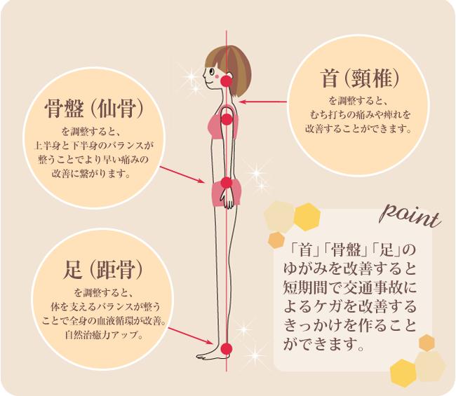 jiko04